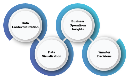 Data-to-Opportunity-journey
